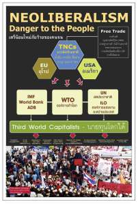 Anti WTO poster from the Thai Labour Campaign 2005, TNC = trans national corporations,  the results listed across the bottom read in English:  Privatisation, No job security, Suppression of union rights, Environmental destruction, State Violence against citizens, Displaced and landless population, De-democratization, Destruction of local culture, Increasing poverty