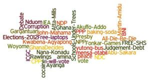 2012 Ghana election keyword map